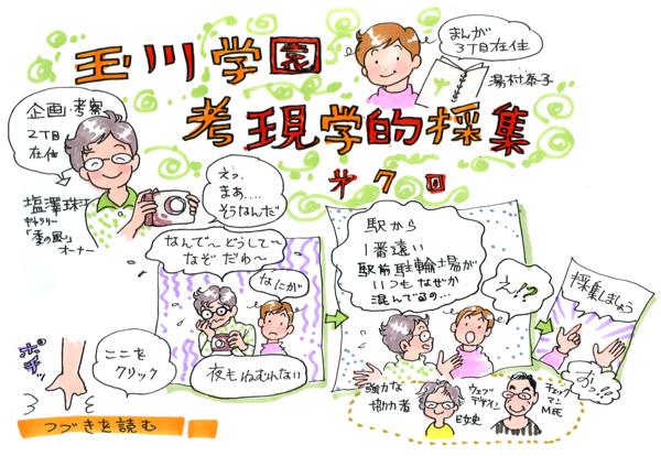 考現学Vol.7