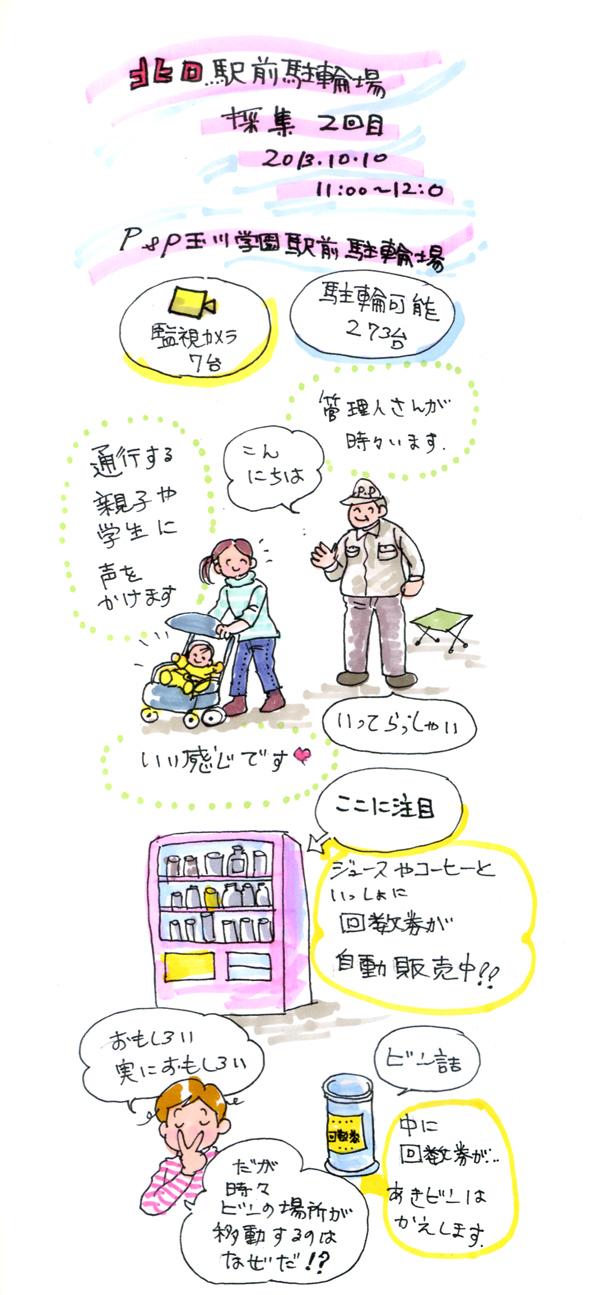 考現学Vol.7-2